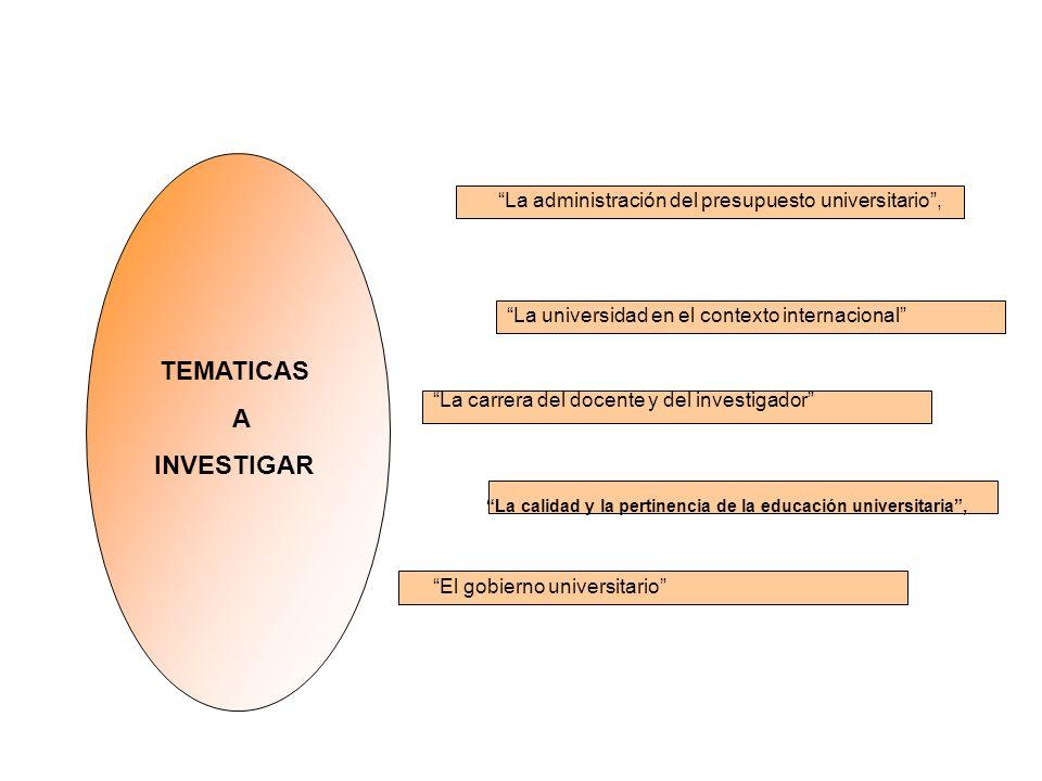 TEMATICAS A INVESTIGAR La administración del presupuesto universitario, La universidad en el contexto internacional La carrera del docente y del inves
