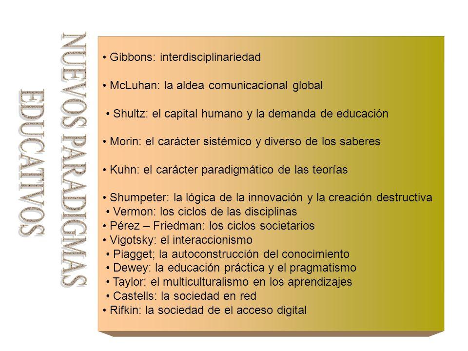 Gibbons: interdisciplinariedad McLuhan: la aldea comunicacional global Shultz: el capital humano y la demanda de educación Morin: el carácter sistémic