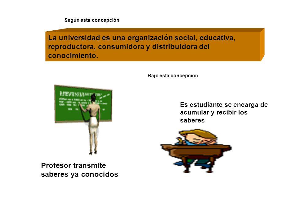 La universidad es una organización social, educativa, reproductora, consumidora y distribuidora del conocimiento. Según esta concepción Bajo esta conc