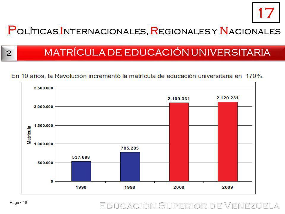 Page 19 P olíticas i nternacionales, r egionales y n acionales MATRÍCULA DE EDUCACIÓN UNIVERSITARIA 17 2 2