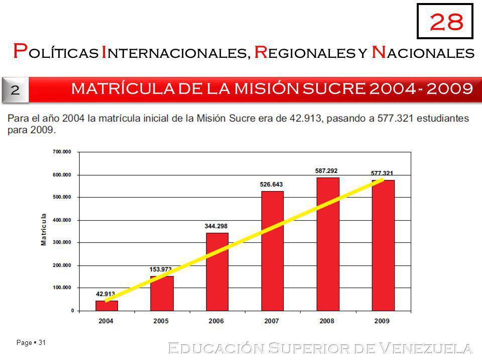 Page 31 P olíticas i nternacionales, r egionales y n acionales MATRÍCULA DE LA MISIÓN SUCRE 2004 - 2009 28 2 2