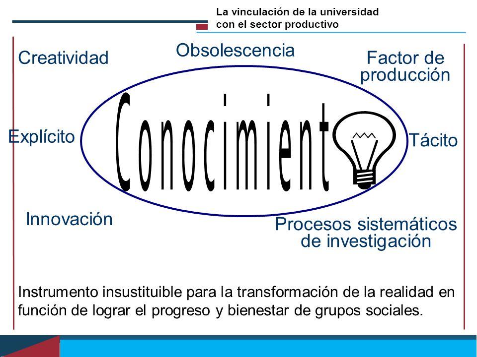 La vinculación de la universidad con el sector productivo Instrumento insustituible para la transformación de la realidad en función de lograr el prog