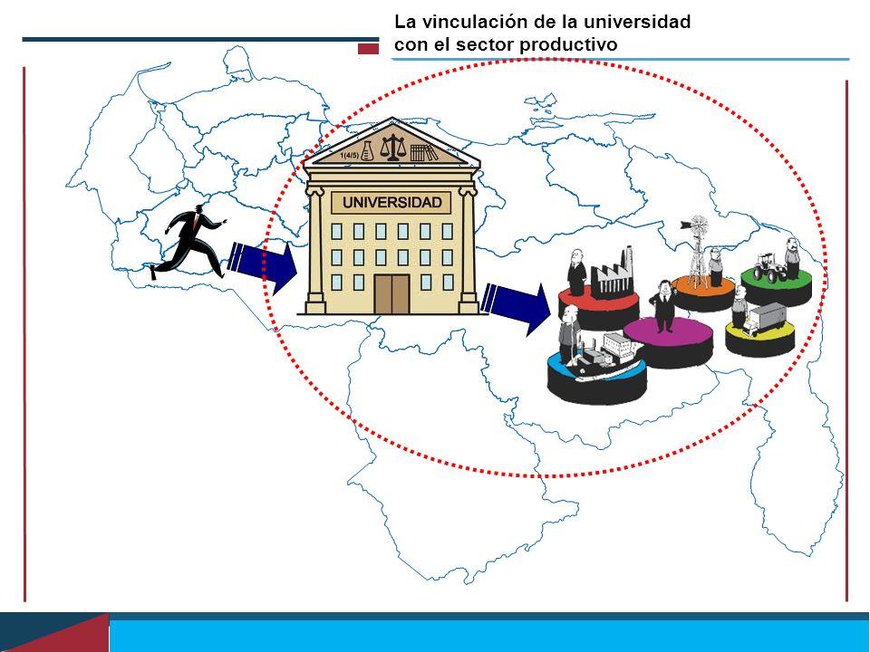La vinculación de la universidad con el sector productivo