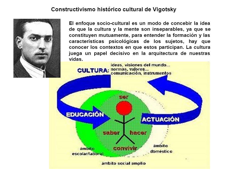 Constructivismo histórico cultural de Vigotsky El enfoque socio-cultural es un modo de concebir la idea de que la cultura y la mente son inseparables,