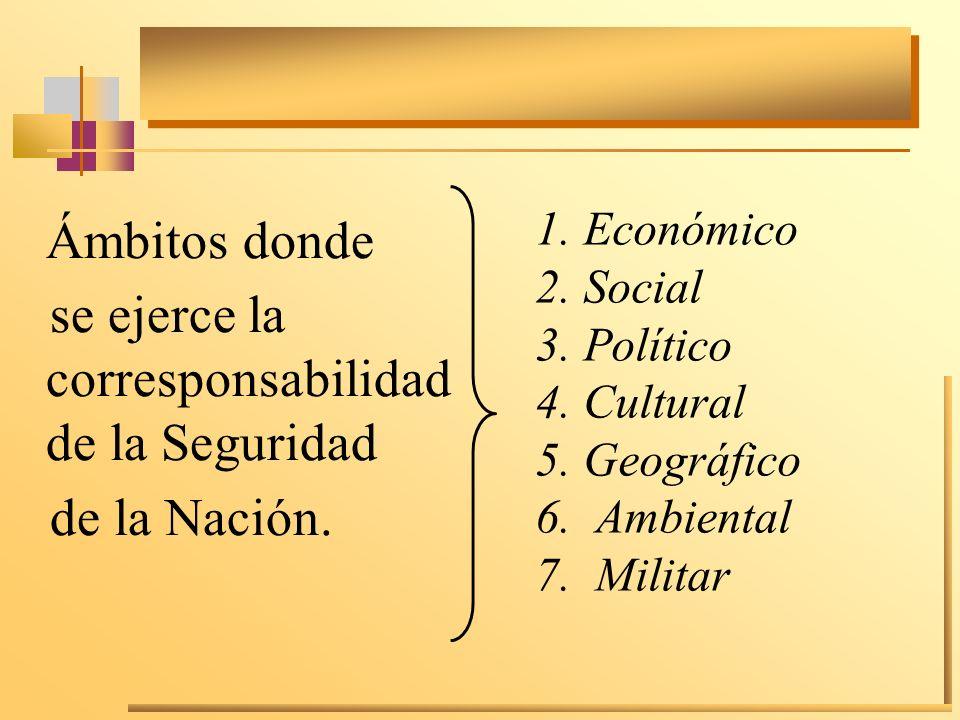 1. Económico 2. Social 3. Político 4. Cultural 5. Geográfico 6. Ambiental 7. Militar Ámbitos donde se ejerce la corresponsabilidad de la Seguridad de