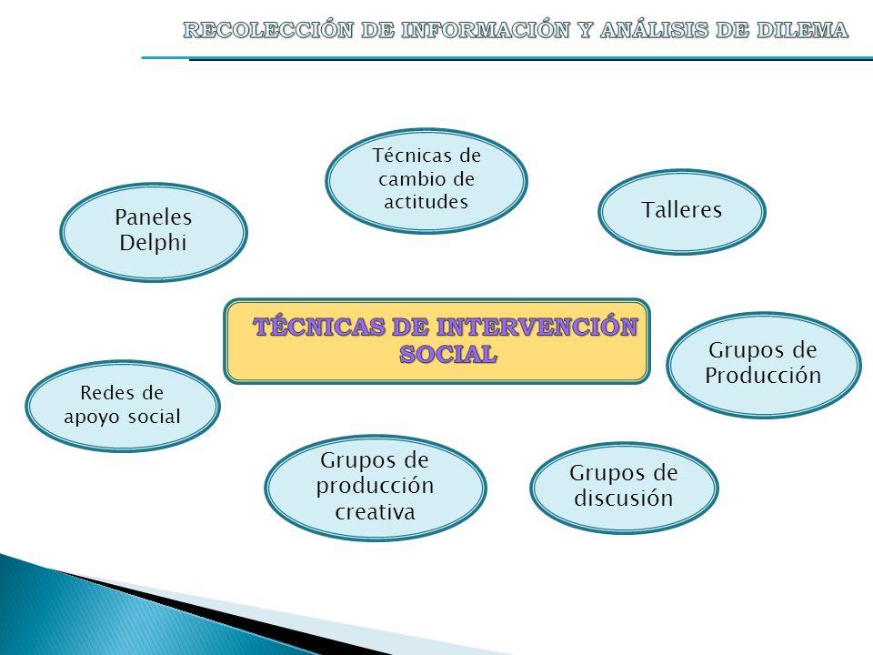 Grupos de discusión Grupos de producción creativa Grupos de Producción Paneles Delphi Técnicas de cambio de actitudes Talleres Redes de apoyo social