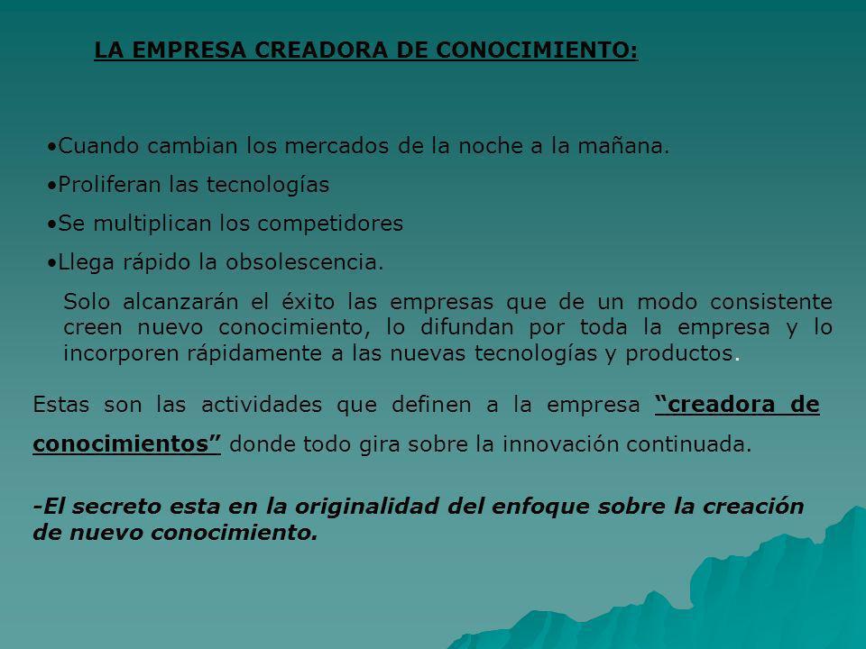 LA EMPRESA CREADORA DE CONOCIMIENTO: Cuando cambian los mercados de la noche a la mañana. Proliferan las tecnologías Se multiplican los competidores L