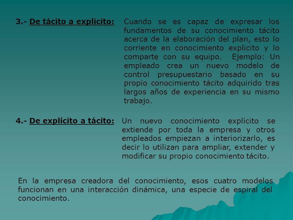 3.- De tácito a explicito:Cuando se es capaz de expresar los fundamentos de su conocimiento tácito acerca de la elaboración del plan, esto lo corrient