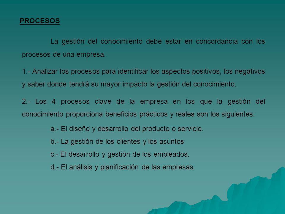 PROCESOS La gestión del conocimiento debe estar en concordancia con los procesos de una empresa. 1.- Analizar los procesos para identificar los aspect
