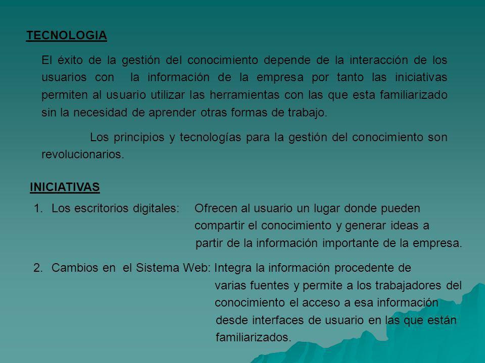 TECNOLOGIA El éxito de la gestión del conocimiento depende de la interacción de los usuarios con la información de la empresa por tanto las iniciativa