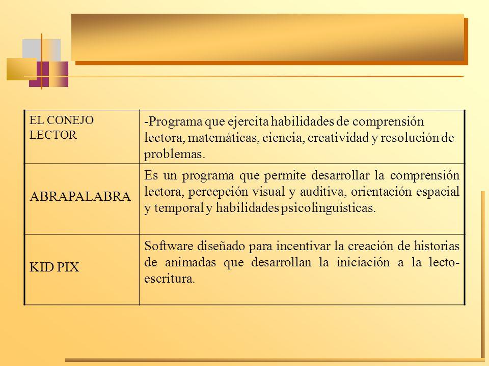 EL CONEJO LECTOR -Programa que ejercita habilidades de comprensión lectora, matemáticas, ciencia, creatividad y resolución de problemas. ABRAPALABRA E