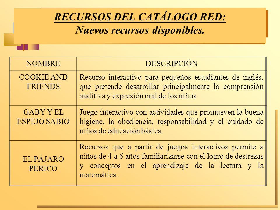 RECURSOS DEL CATÁLOGO RED: Nuevos recursos disponibles. NOMBREDESCRIPCIÓN COOKIE AND FRIENDS Recurso interactivo para pequeños estudiantes de inglés,