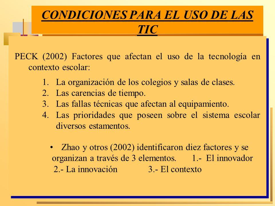 CONDICIONES PARA EL USO DE LAS TIC PECK (2002) Factores que afectan el uso de la tecnología en contexto escolar: 1.La organización de los colegios y s
