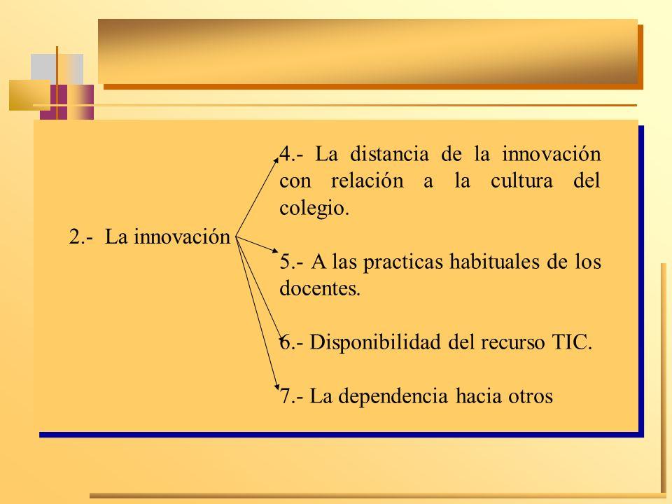 . 2.- La innovación 4.- La distancia de la innovación con relación a la cultura del colegio. 5.- A las practicas habituales de los docentes. 6.- Dispo