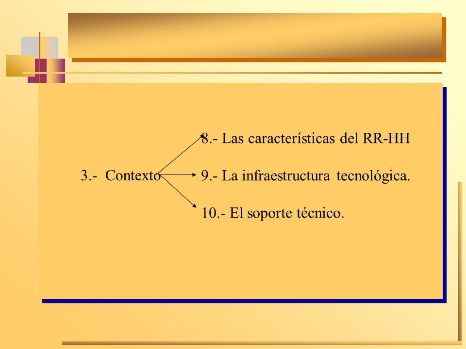 3.- Contexto 8.- Las características del RR-HH 9.- La infraestructura tecnológica. 10.- El soporte técnico.