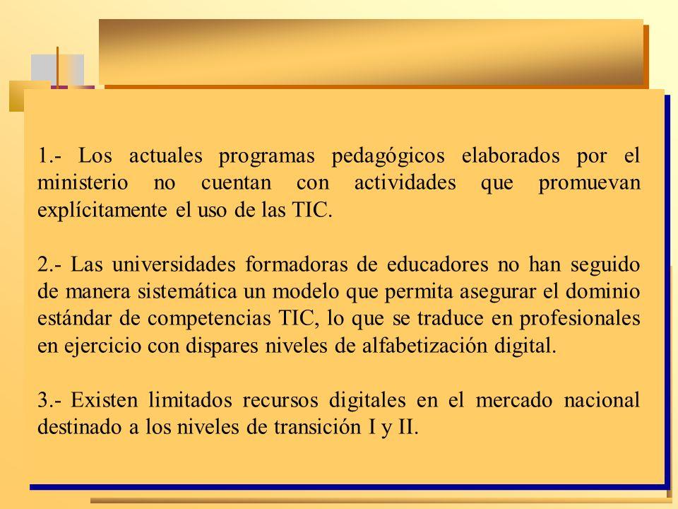 1.- Los actuales programas pedagógicos elaborados por el ministerio no cuentan con actividades que promuevan explícitamente el uso de las TIC. 2.- Las
