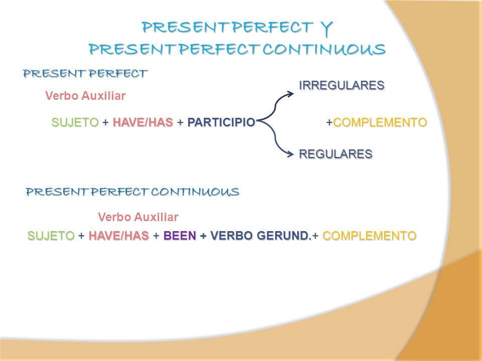 PRESENT PERFECT Y PRESENT PERFECT CONTINUOUS SUJETO + HAVE/HAS + PARTICIPIO +COMPLEMENTO Verbo Auxiliar IRREGULARES REGULARES SUJETO + HAVE/HAS + BEEN