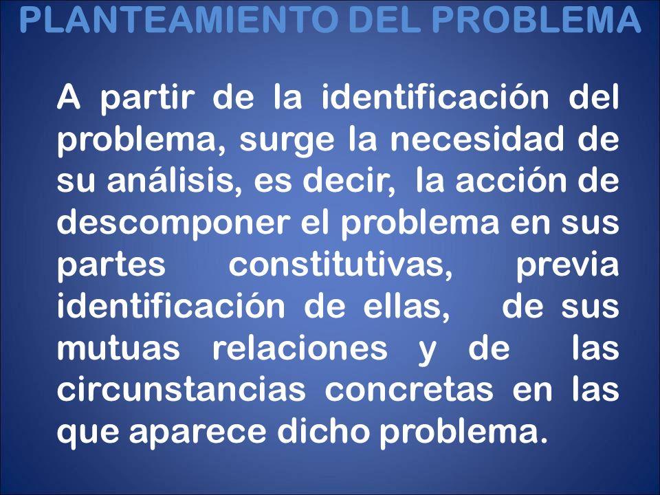 PLANTEAMIENTO DEL PROBLEMA A partir de la identificación del problema, surge la necesidad de su análisis, es decir, la acción de descomponer el proble