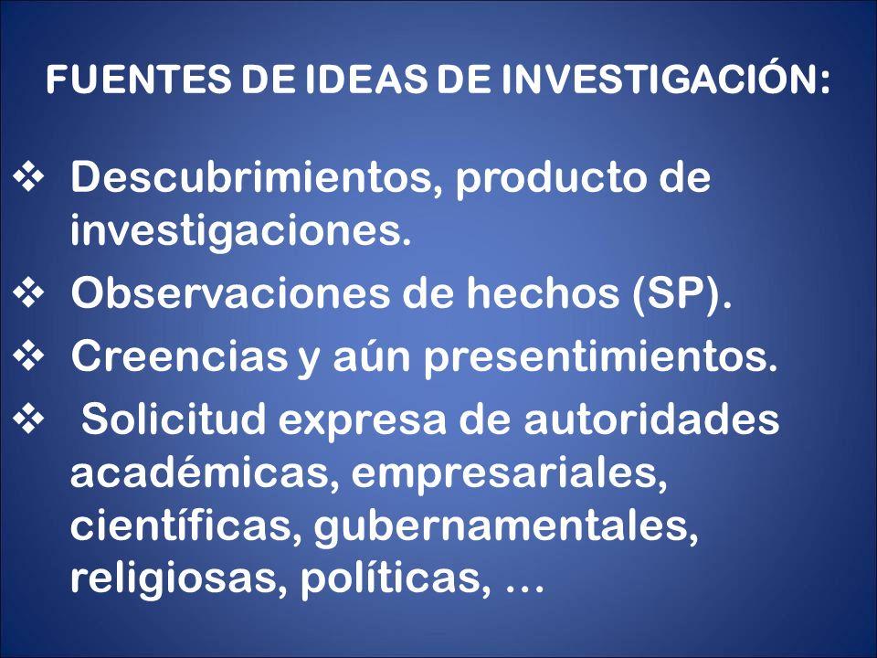 FUENTES DE IDEAS DE INVESTIGACIÓN : Descubrimientos, producto de investigaciones. Observaciones de hechos (SP). Creencias y aún presentimientos. Solic