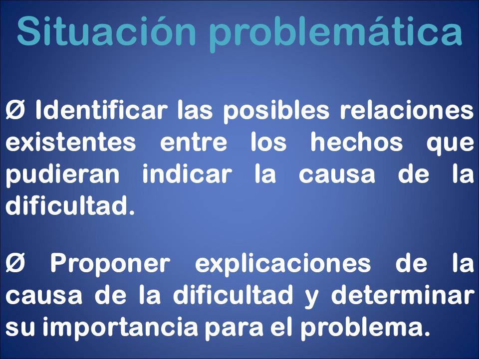 Situación problemática Ø Identificar las posibles relaciones existentes entre los hechos que pudieran indicar la causa de la dificultad. Ø Proponer ex
