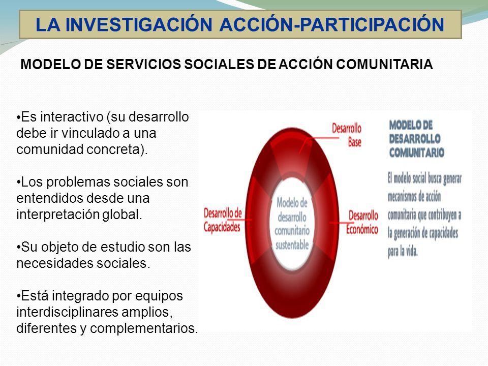 MODELO DE SERVICIOS SOCIALES DE ACCIÓN COMUNITARIA Es interactivo (su desarrollo debe ir vinculado a una comunidad concreta). Los problemas sociales s