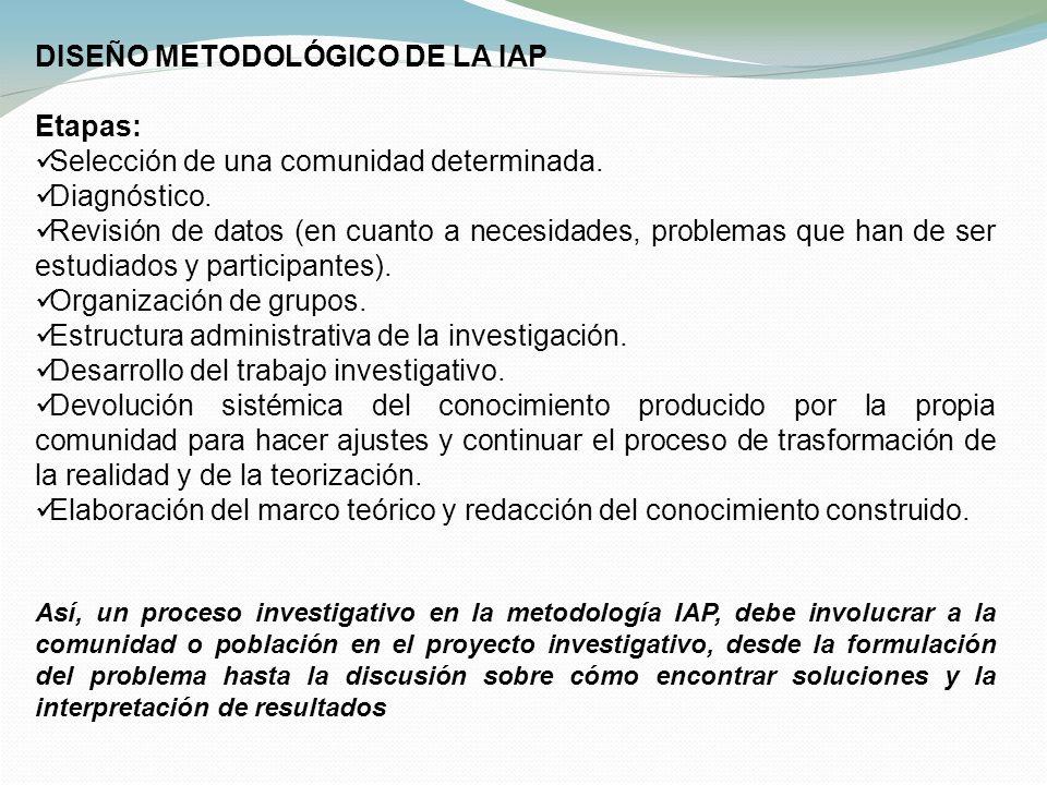 DISEÑO METODOLÓGICO DE LA IAP Etapas: Selección de una comunidad determinada. Diagnóstico. Revisión de datos (en cuanto a necesidades, problemas que h