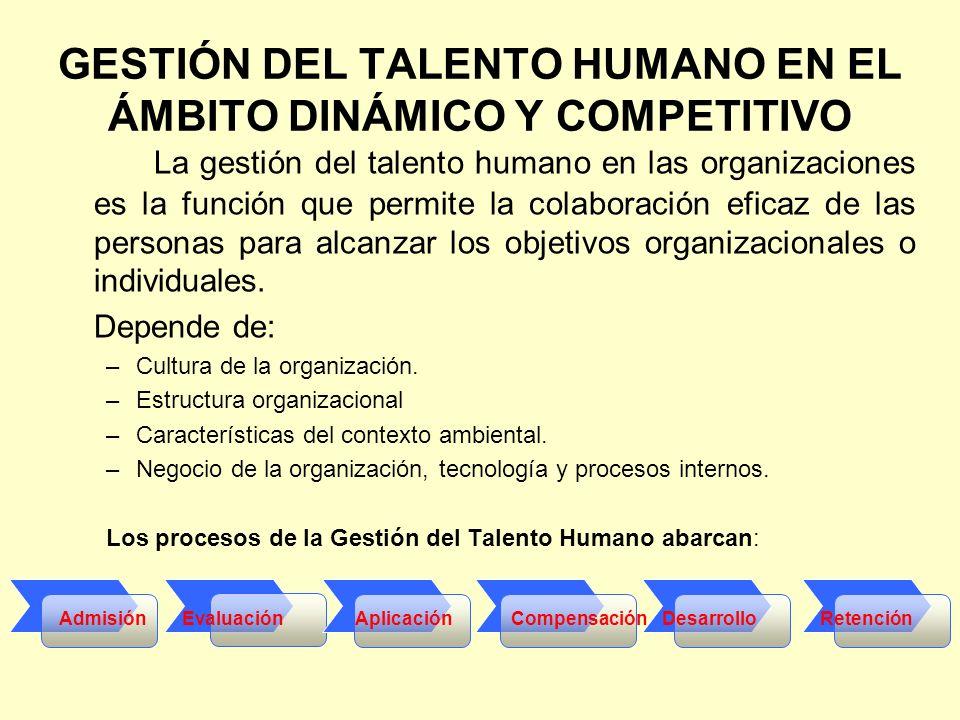 GESTIÓN DEL TALENTO HUMANO EN EL ÁMBITO DINÁMICO Y COMPETITIVO La gestión del talento humano en las organizaciones es la función que permite la colabo