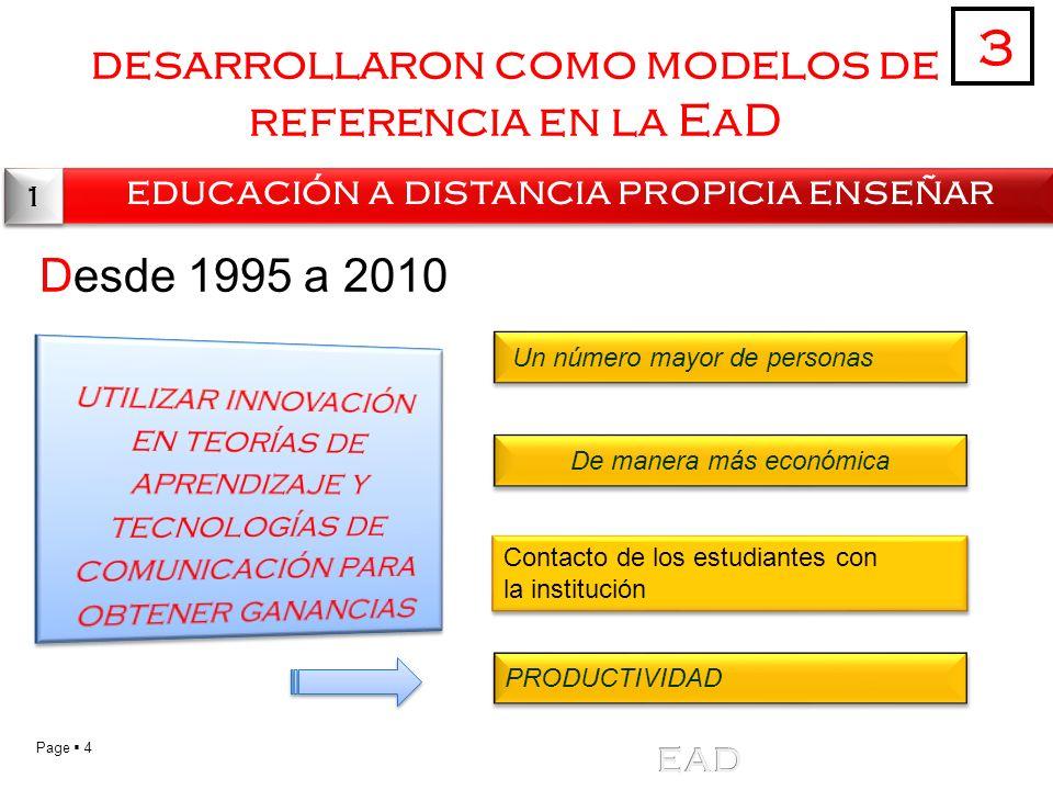 Page 4 desarrollaron como modelos de referencia en la EaD educación a distancia propicia enseñar 3 1 1 Desde 1995 a 2010 Un número mayor de personas De manera más económica PRODUCTIVIDAD Contacto de los estudiantes con la institución Contacto de los estudiantes con la institución