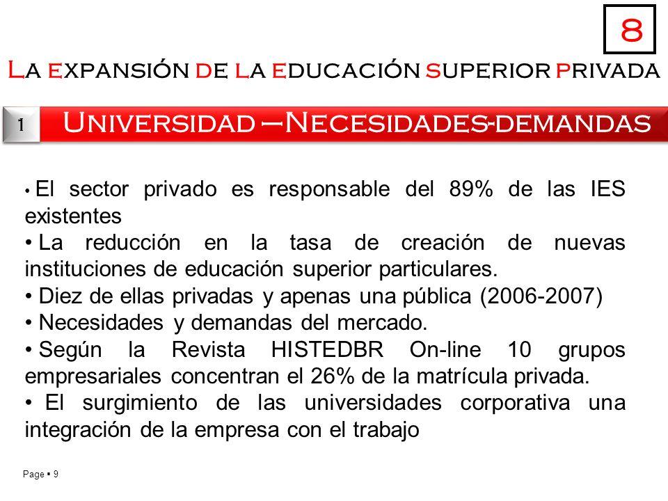 Page 9 La expansión de la educación superior privada Universidad –Necesidades-demandas 8 1 1 El sector privado es responsable del 89% de las IES exist