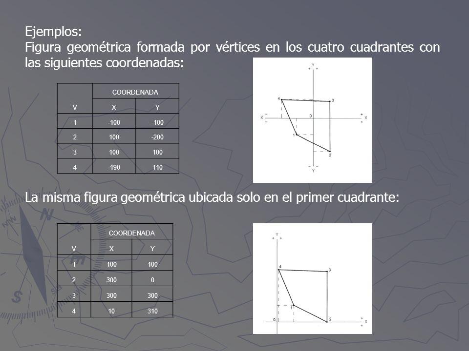 Ejemplos: Figura geométrica formada por vértices en los cuatro cuadrantes con las siguientes coordenadas: La misma figura geométrica ubicada solo en e