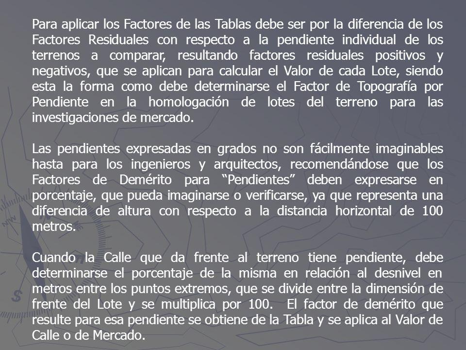 Para aplicar los Factores de las Tablas debe ser por la diferencia de los Factores Residuales con respecto a la pendiente individual de los terrenos a