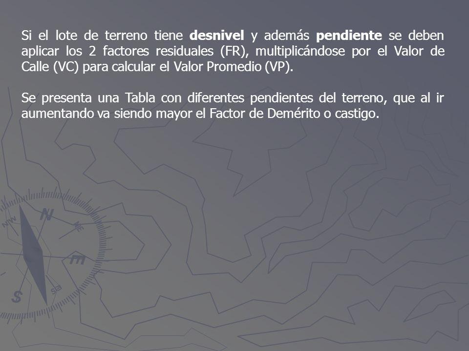 Si el lote de terreno tiene desnivel y además pendiente se deben aplicar los 2 factores residuales (FR), multiplicándose por el Valor de Calle (VC) pa