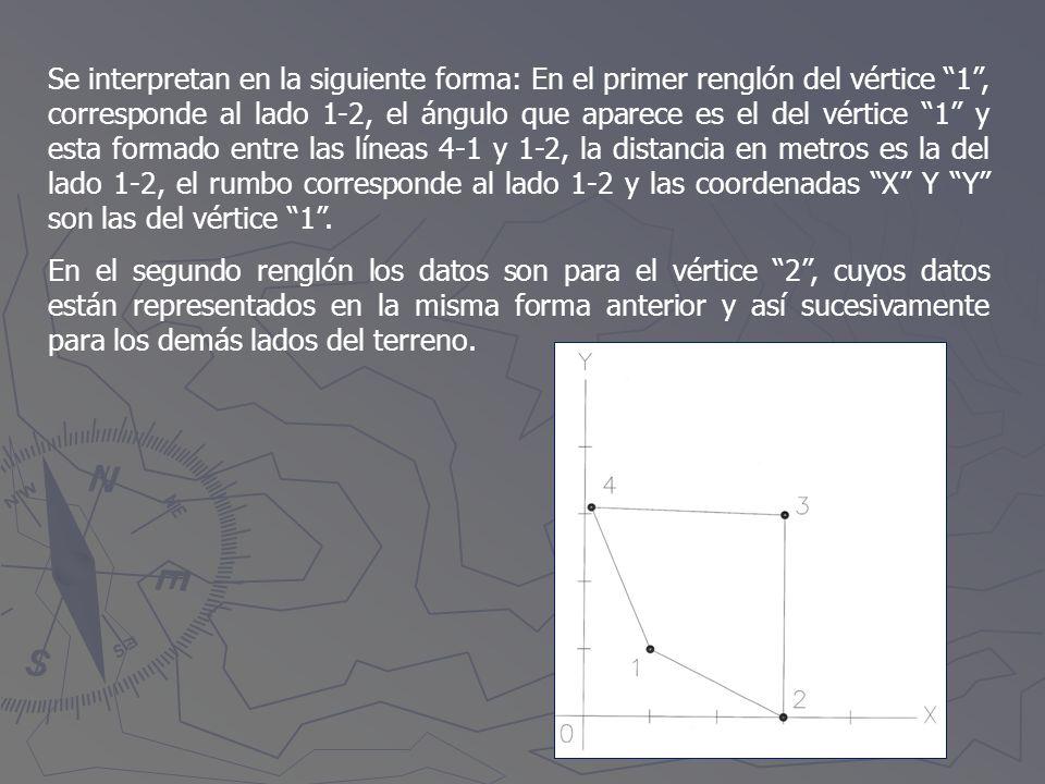 Se interpretan en la siguiente forma: En el primer renglón del vértice 1, corresponde al lado 1-2, el ángulo que aparece es el del vértice 1 y esta fo