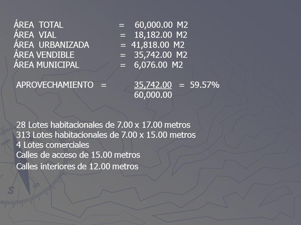 ÁREA TOTAL = 60,000.00 M2 ÁREA VIAL =18,182.00 M2 ÁREA URBANIZADA = 41,818.00 M2 ÁREA VENDIBLE =35,742.00 M2 ÁREA MUNICIPAL =6,076.00 M2 APROVECHAMIEN