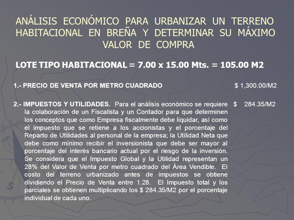 ANÁLISIS ECONÓMICO PARA URBANIZAR UN TERRENO HABITACIONAL EN BREÑA Y DETERMINAR SU MÁXIMO VALOR DE COMPRA LOTE TIPO HABITACIONAL = 7.00 x 15.00 Mts. =