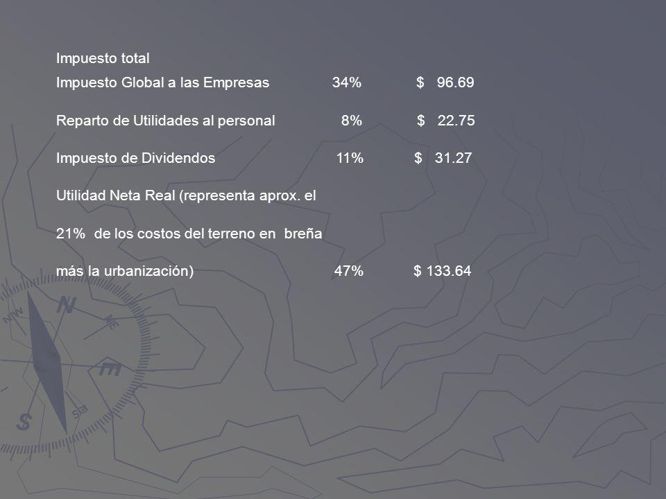 Impuesto total Impuesto Global a las Empresas 34% $ 96.69 Reparto de Utilidades al personal 8% $ 22.75 Impuesto de Dividendos 11% $ 31.27 Utilidad Net