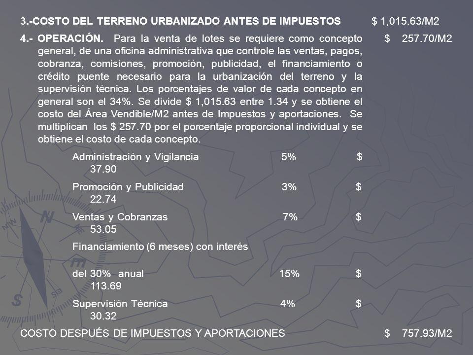 3.-COSTO DEL TERRENO URBANIZADO ANTES DE IMPUESTOS$ 1,015.63/M2 4.- OPERACIÓN. Para la venta de lotes se requiere como concepto general, de una oficin
