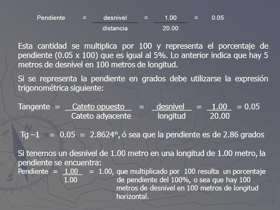 Pendiente=desnivel=1.00=0.05 distancia20.00 Esta cantidad se multiplica por 100 y representa el porcentaje de pendiente (0.05 x 100) que es igual al 5
