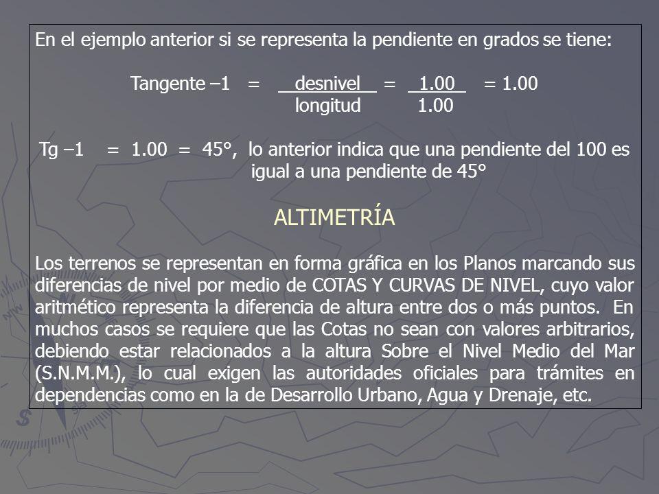 En el ejemplo anterior si se representa la pendiente en grados se tiene: Tangente –1 = desnivel = 1.00 = 1.00 longitud 1.00 Tg –1 = 1.00 = 45°, lo ant