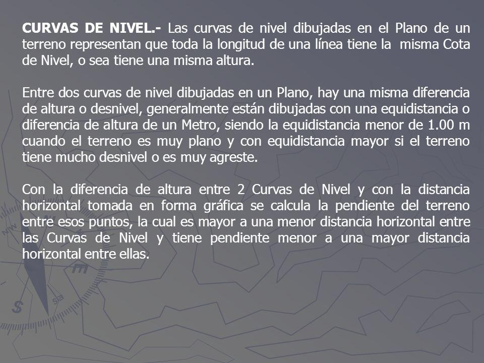 CURVAS DE NIVEL.- Las curvas de nivel dibujadas en el Plano de un terreno representan que toda la longitud de una línea tiene la misma Cota de Nivel,