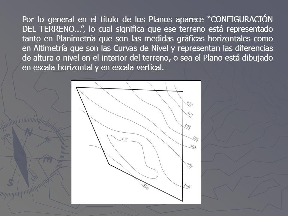 Por lo general en el título de los Planos aparece CONFIGURACIÓN DEL TERRENO..., lo cual significa que ese terreno está representado tanto en Planimetr
