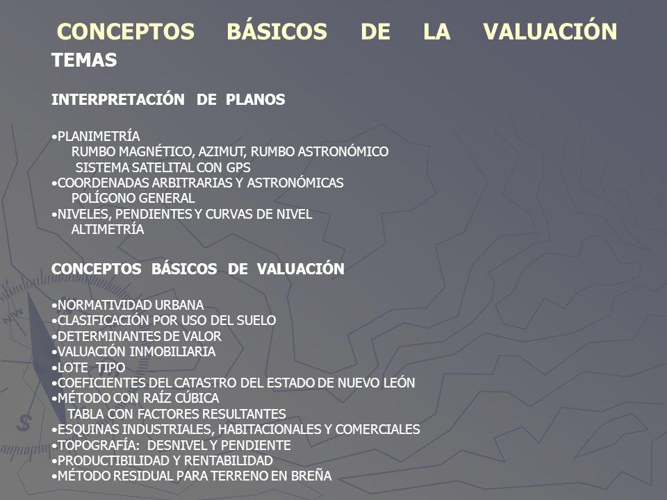 CONCEPTOS BÁSICOS DE LA VALUACIÓN TEMAS INTERPRETACIÓN DE PLANOS PLANIMETRÍA RUMBO MAGNÉTICO, AZIMUT, RUMBO ASTRONÓMICO SISTEMA SATELITAL CON GPS COOR