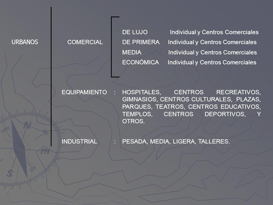 DE LUJO Individual y Centros Comerciales URBANOS COMERCIALDE PRIMERA Individual y Centros Comerciales MEDIA Individual y Centros Comerciales ECONÓMICA