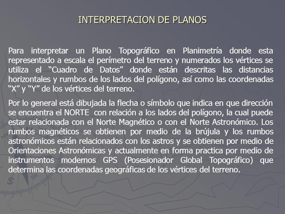 INTERPRETACION DE PLANOS Para interpretar un Plano Topográfico en Planimetría donde esta representado a escala el perímetro del terreno y numerados lo