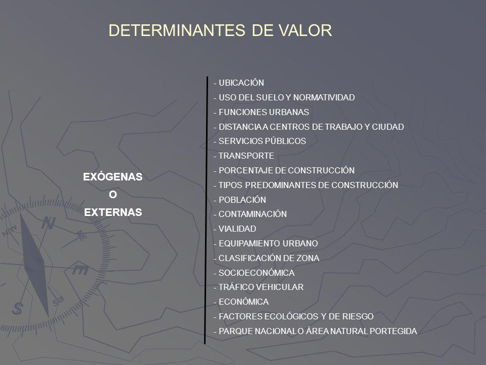 DETERMINANTES DE VALOR EXÓGENAS O EXTERNAS - UBICACIÓN - USO DEL SUELO Y NORMATIVIDAD - FUNCIONES URBANAS - DISTANCIA A CENTROS DE TRABAJO Y CIUDAD -