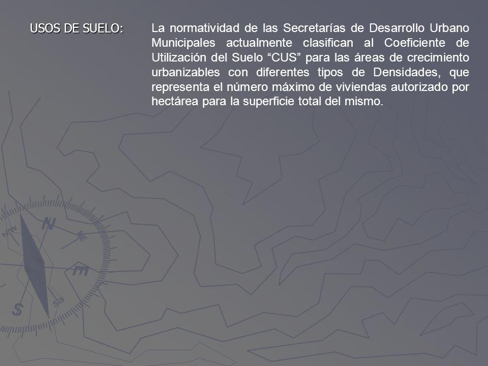 La normatividad de las Secretarías de Desarrollo Urbano Municipales actualmente clasifican al Coeficiente de Utilización del Suelo CUS para las áreas