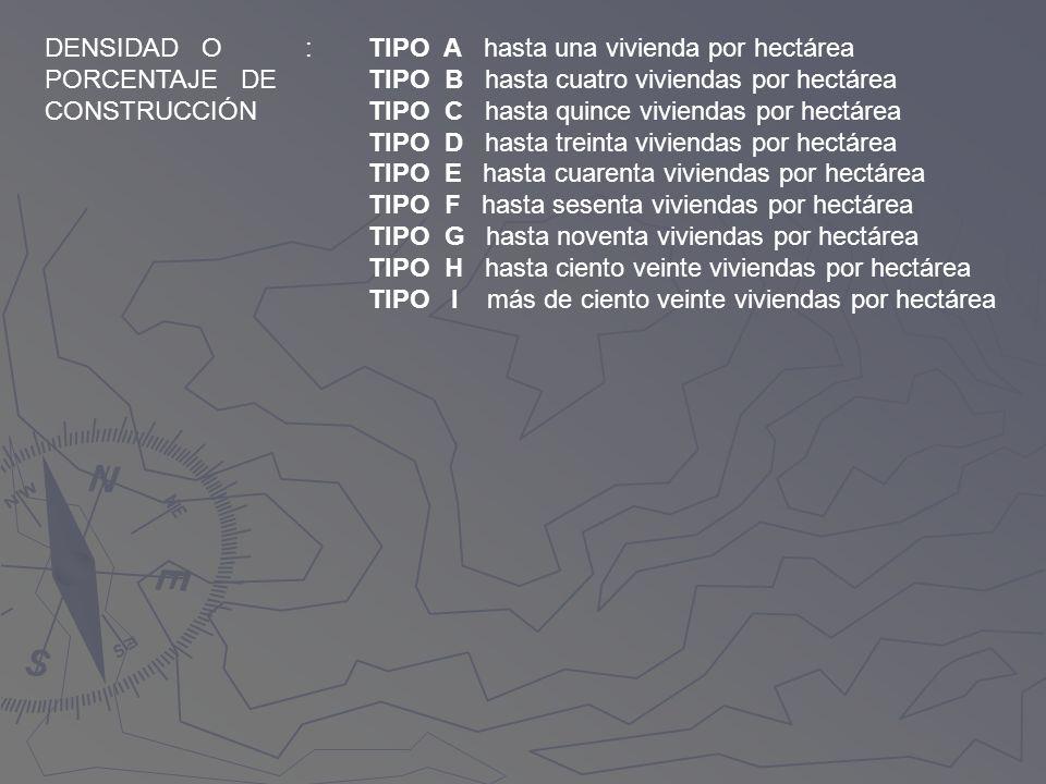 DENSIDAD O PORCENTAJE DE CONSTRUCCIÓN :TIPO A hasta una vivienda por hectárea TIPO B hasta cuatro viviendas por hectárea TIPO C hasta quince viviendas