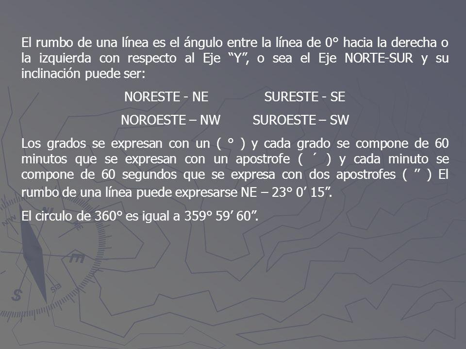 El rumbo de una línea es el ángulo entre la línea de 0° hacia la derecha o la izquierda con respecto al Eje Y, o sea el Eje NORTE-SUR y su inclinación