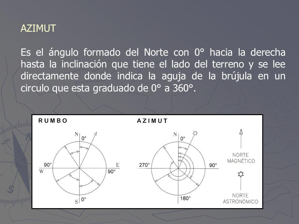 AZIMUT Es el ángulo formado del Norte con 0° hacia la derecha hasta la inclinación que tiene el lado del terreno y se lee directamente donde indica la