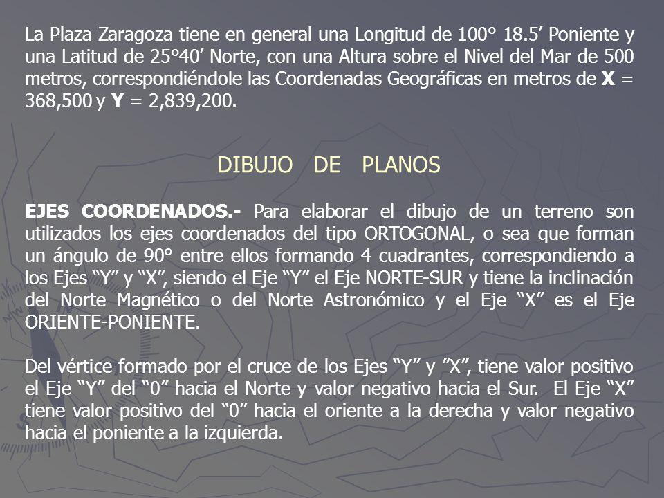 La Plaza Zaragoza tiene en general una Longitud de 100° 18.5 Poniente y una Latitud de 25°40 Norte, con una Altura sobre el Nivel del Mar de 500 metro
